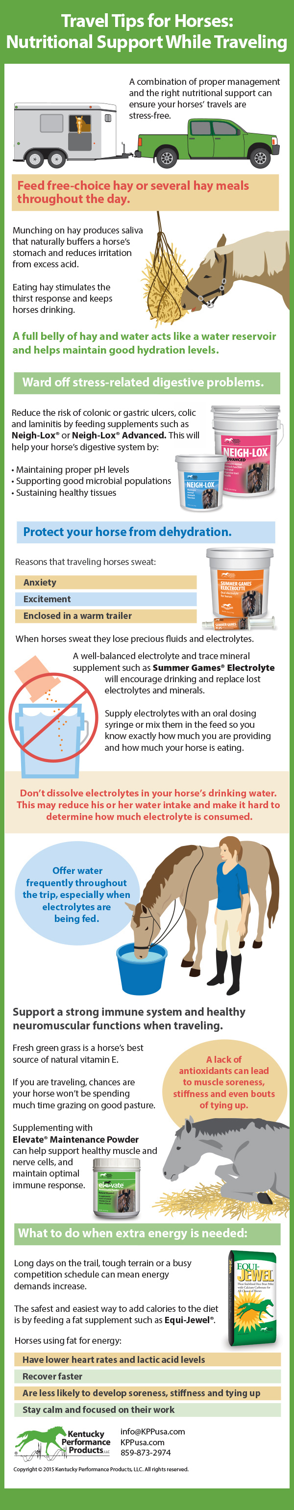 Travel-Tips-for-Horses-Part-2-Nutrional-Support-While-Traveling-15-174