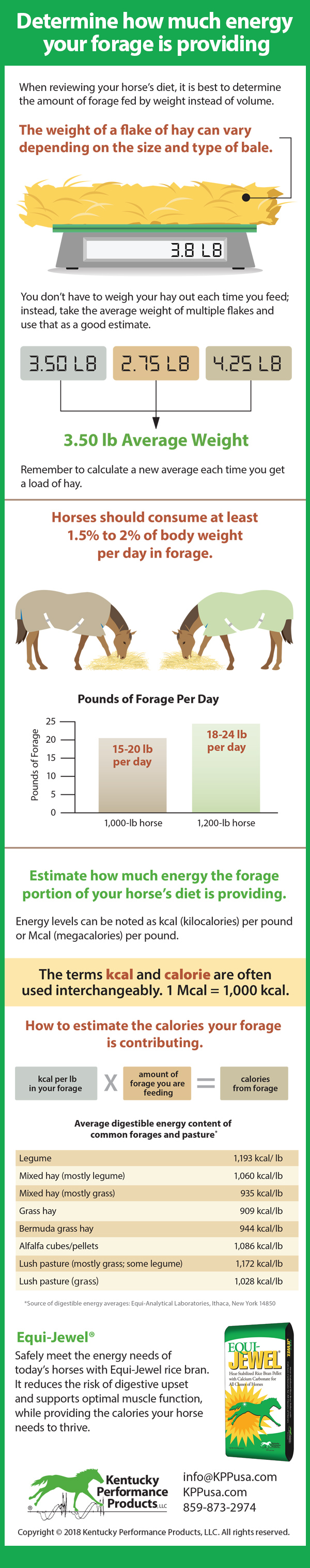 18-214 Determine-How-Much-Engery-Your-Forage-Is-Providing
