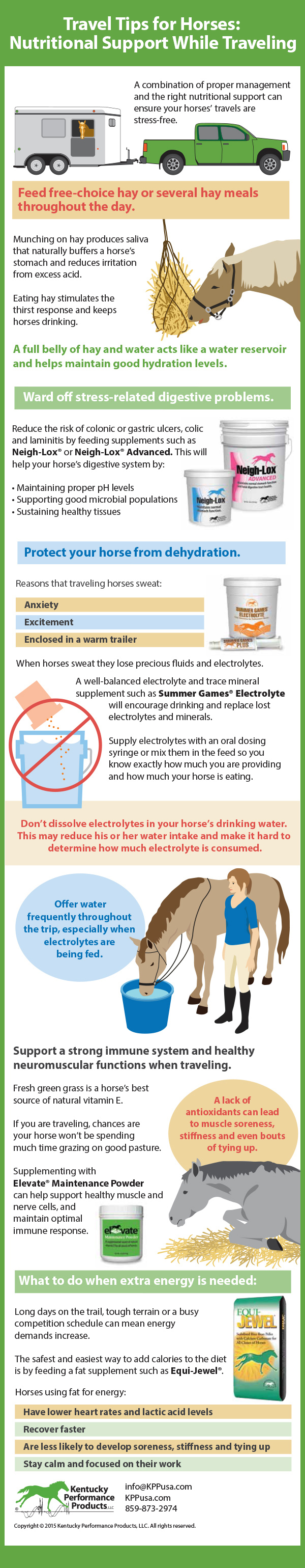 15-174-Travel-Tips-for-Horses-Part-2-Nutrional-Support-While-Traveling